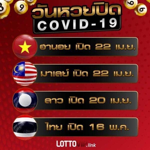 Open-Banner-Lottovip-Covid
